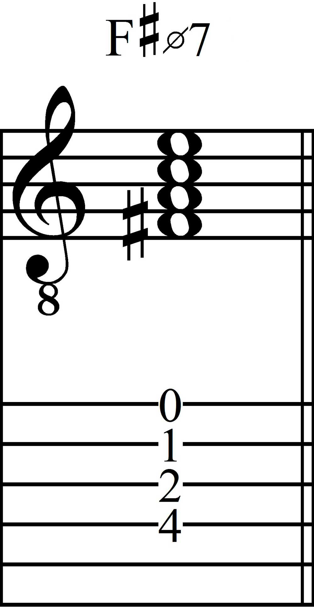 F# Half-Diminished Seventh Chord