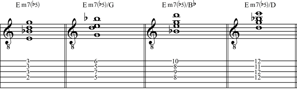 Minor Seventh Flat-Five Chords Using the 4th, 3rd, 2nd, and 1st Strings in Staf and Tab Notation