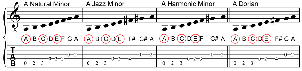 A Minor Triad Scale Choices - First Set of Four
