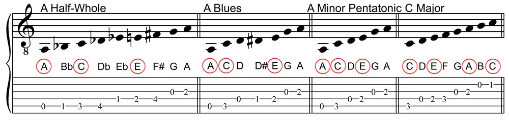 A Minor Triad Scale Choices - Second Set of Four